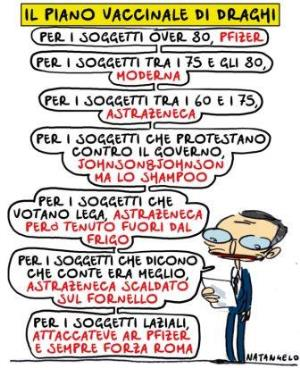 vignetta ilfq Drago strategia 220421
